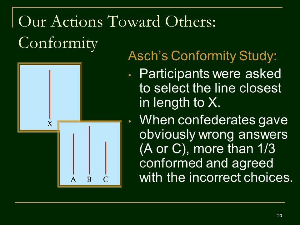 Our Actions Toward Others: Conformity