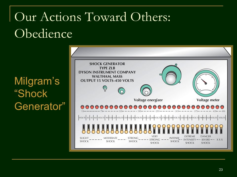 Our Actions Toward Others: Obedience Milgram's Shock Generator