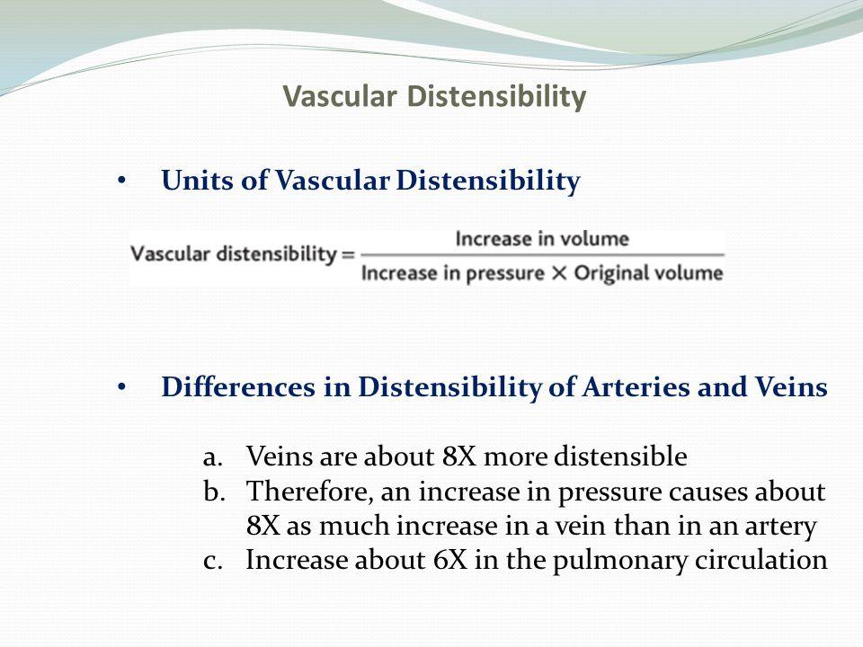 Vascular Distensibility