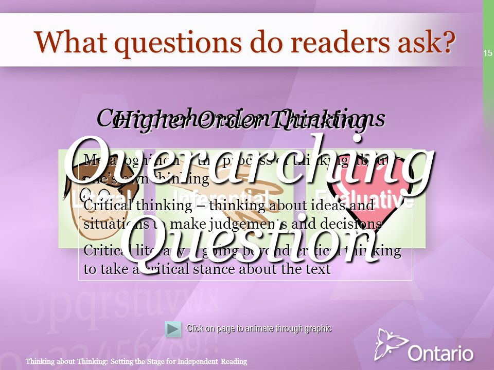 What questions do readers ask