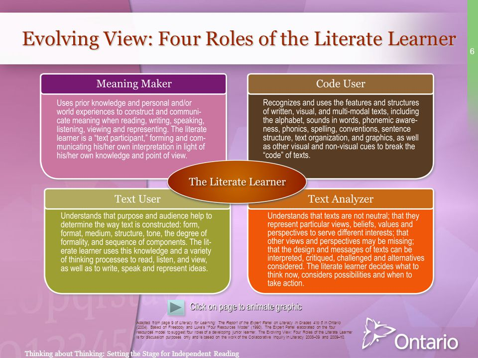 Evolving View: Four Roles of the Literate Learner