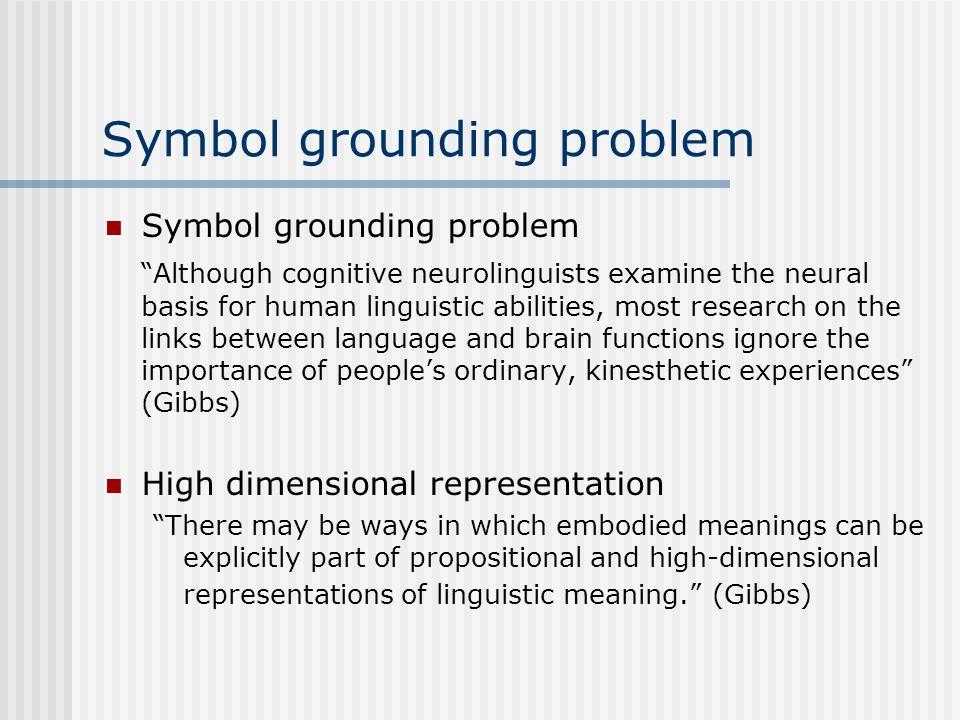 Symbol grounding problem