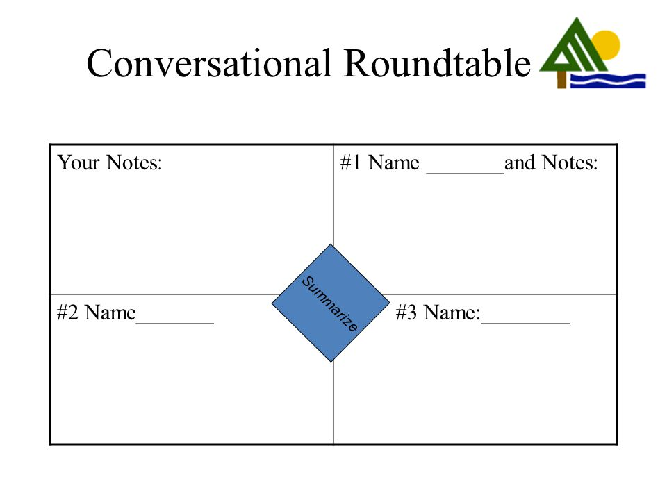 Conversational Roundtable