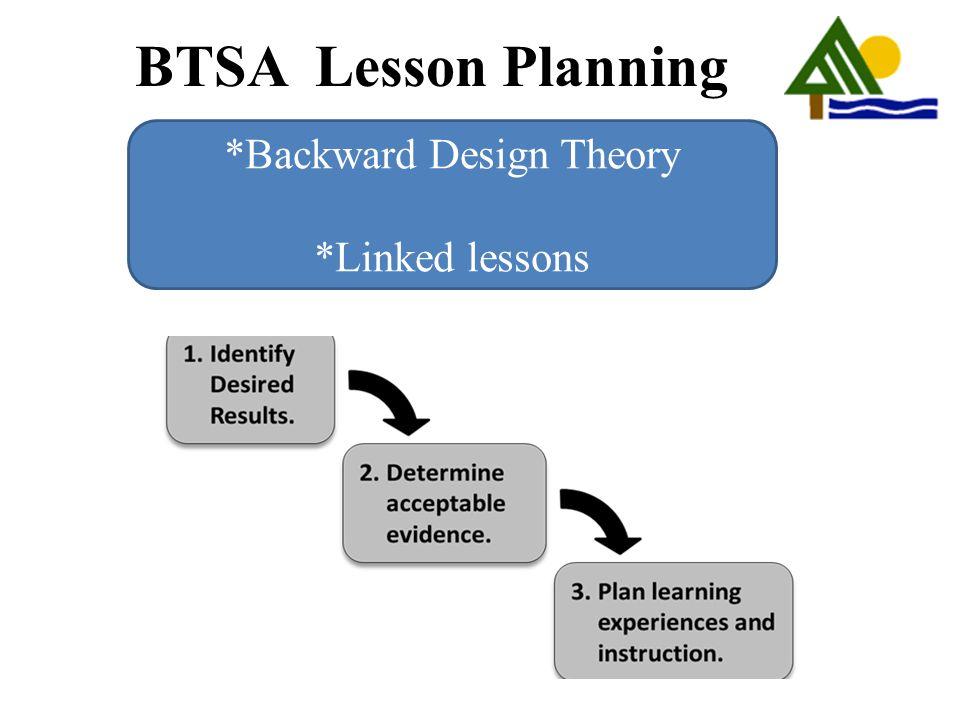 *Backward Design Theory