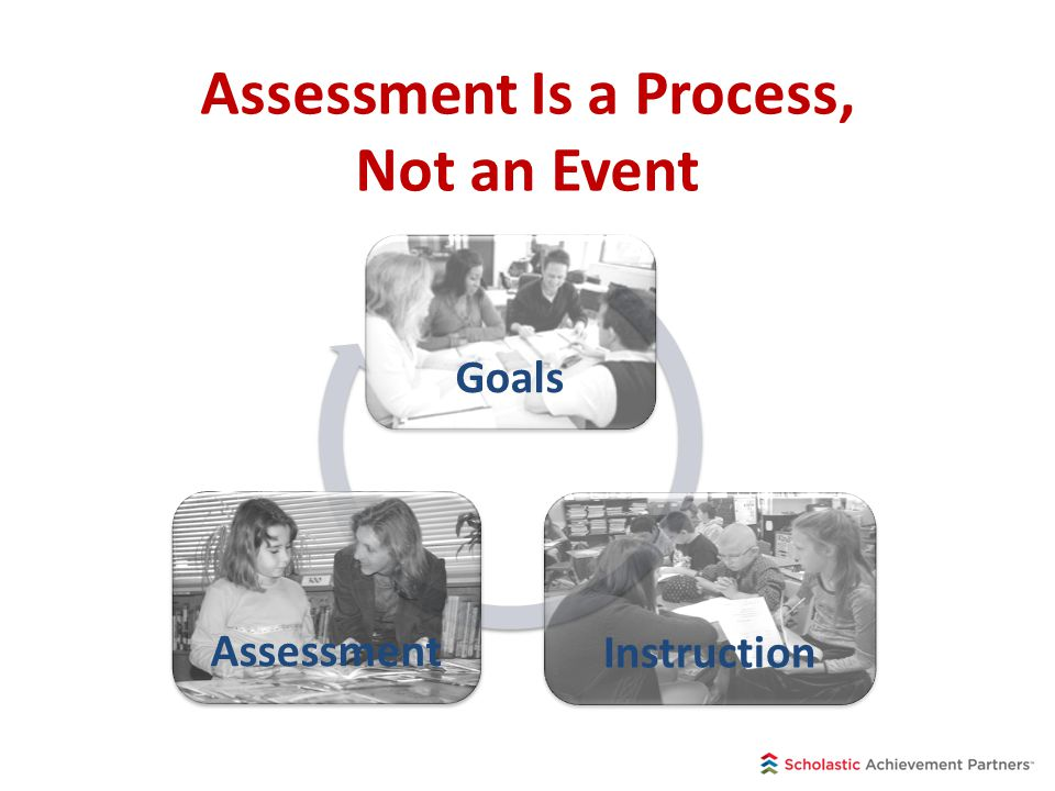 Assessment Is a Process,