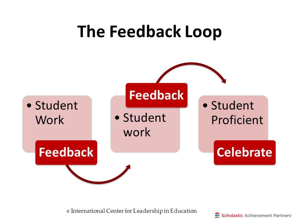 The Feedback Loop Feedback Celebrate Student Work Student work