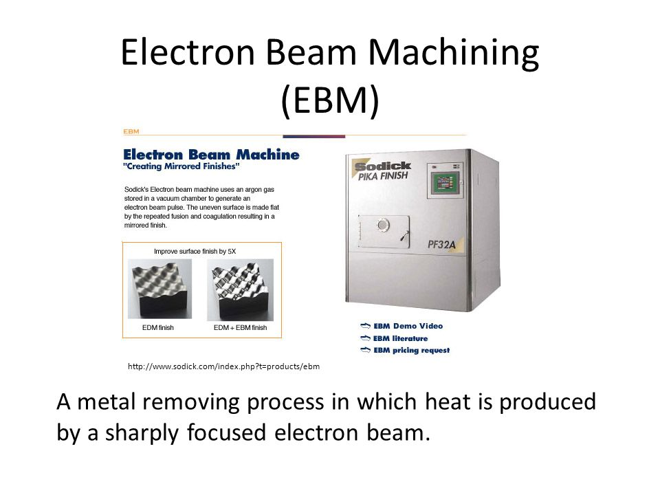 Electron Beam Machining (EBM)