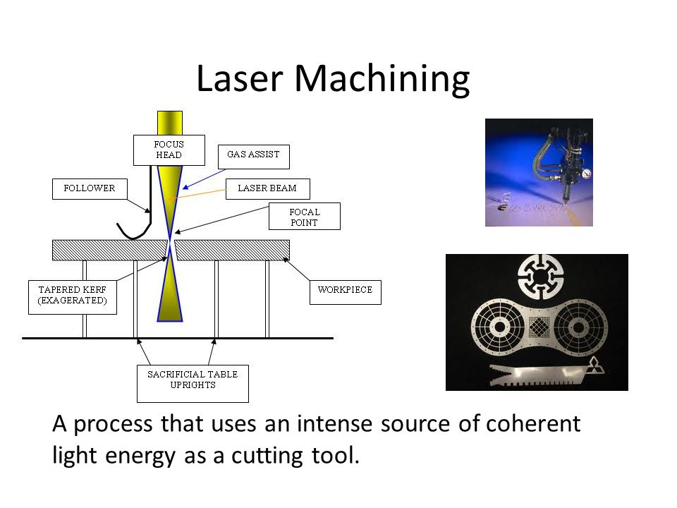 Laser Machining A process that uses an intense source of coherent light energy as a cutting tool.