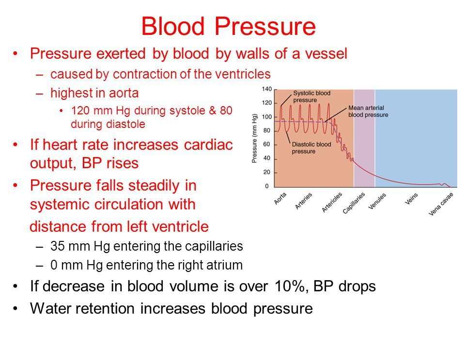 Blood Pressure Pressure exerted by blood by walls of a vessel