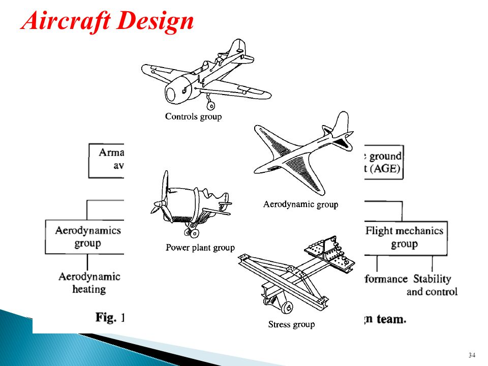 Introduction to propulsion ppt video online download for Design a plane online
