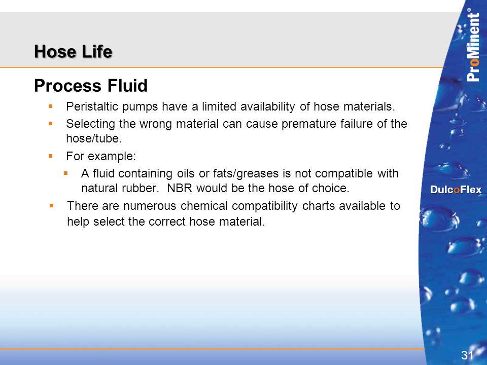 Hose Life Process Fluid