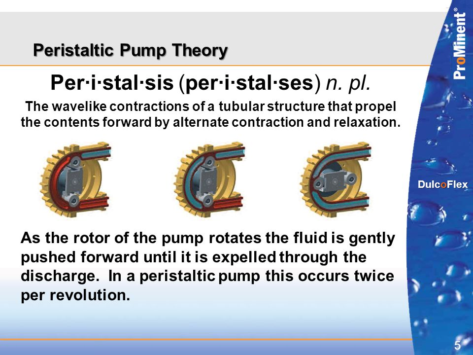 Peristaltic Pump Theory