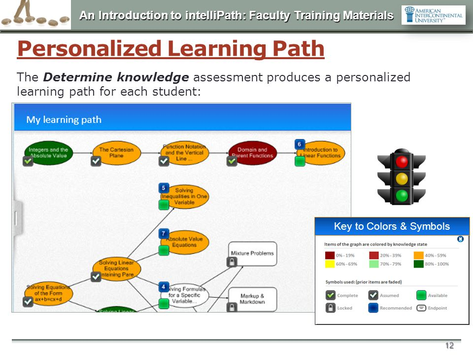 Personalized Learning Path