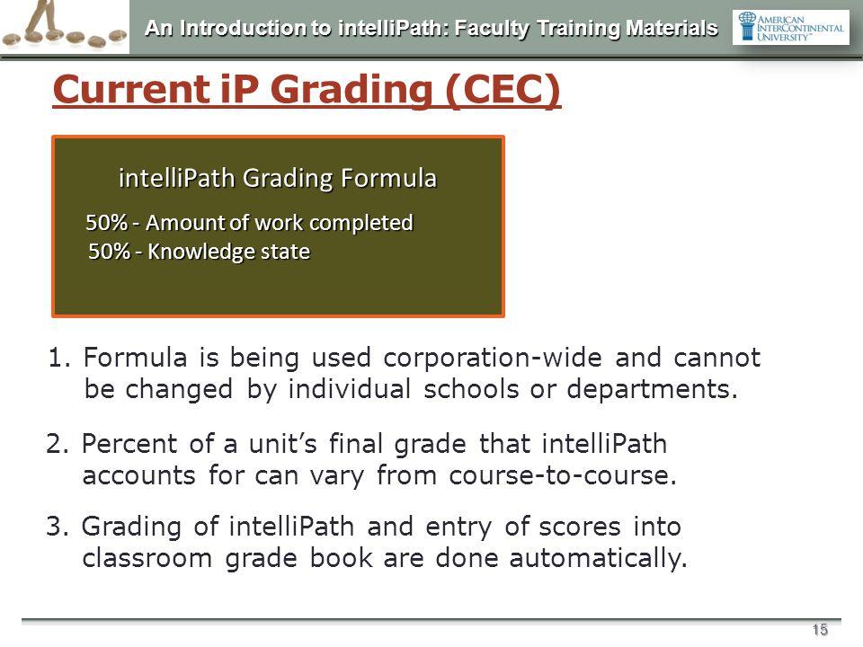 Current iP Grading (CEC)