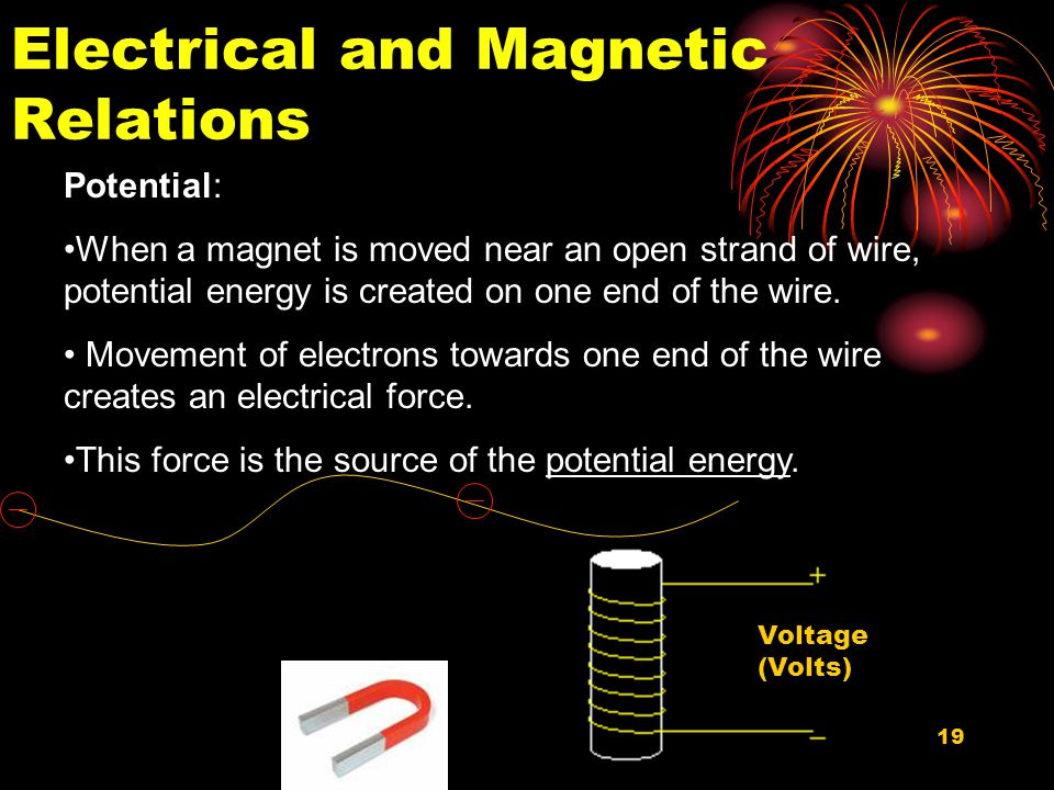 Electrical and Magnetic Relations