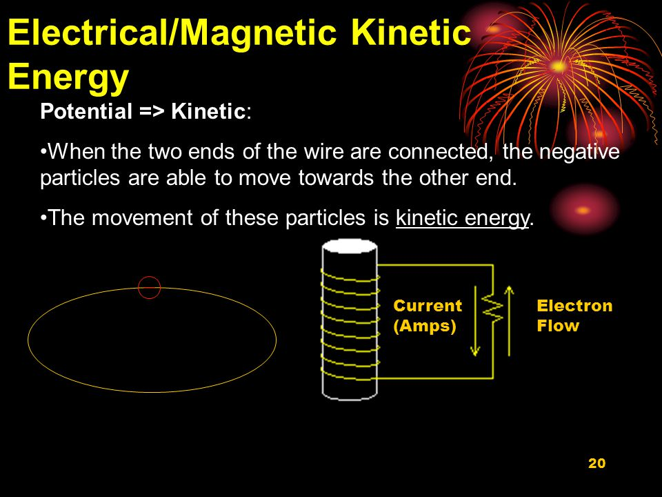 Electrical/Magnetic Kinetic Energy
