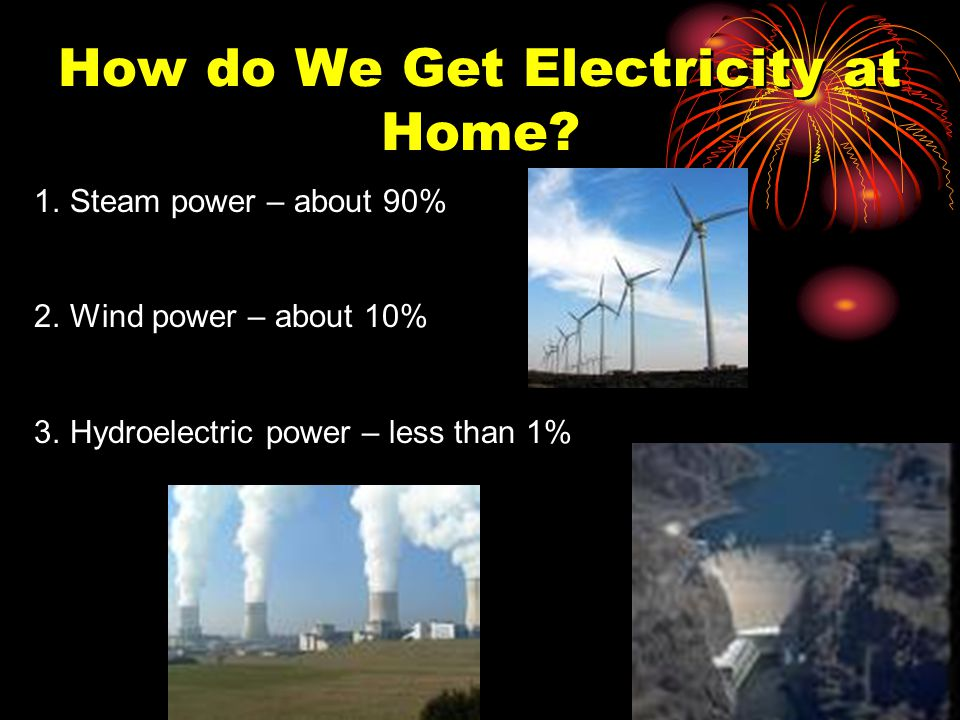 How do We Get Electricity at Home