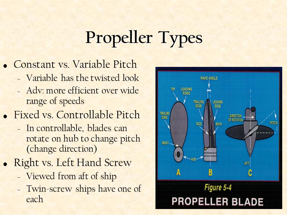 Propeller Types Constant vs. Variable Pitch
