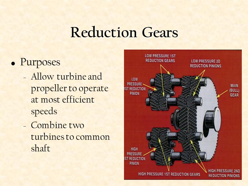 Reduction Gears Purposes