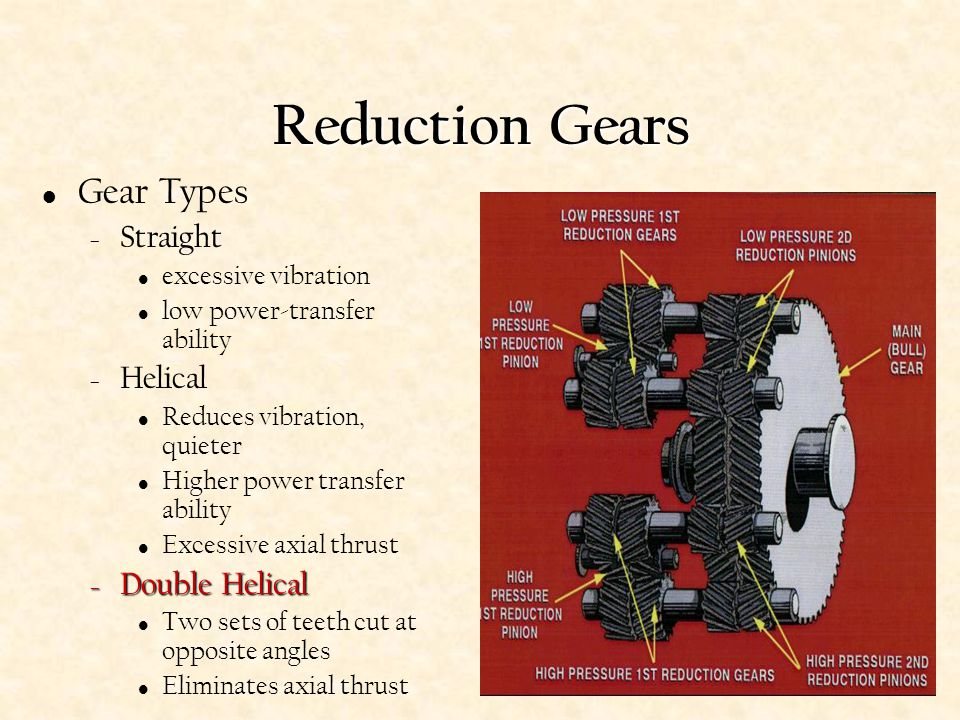 Reduction Gears Gear Types Straight Helical Double Helical