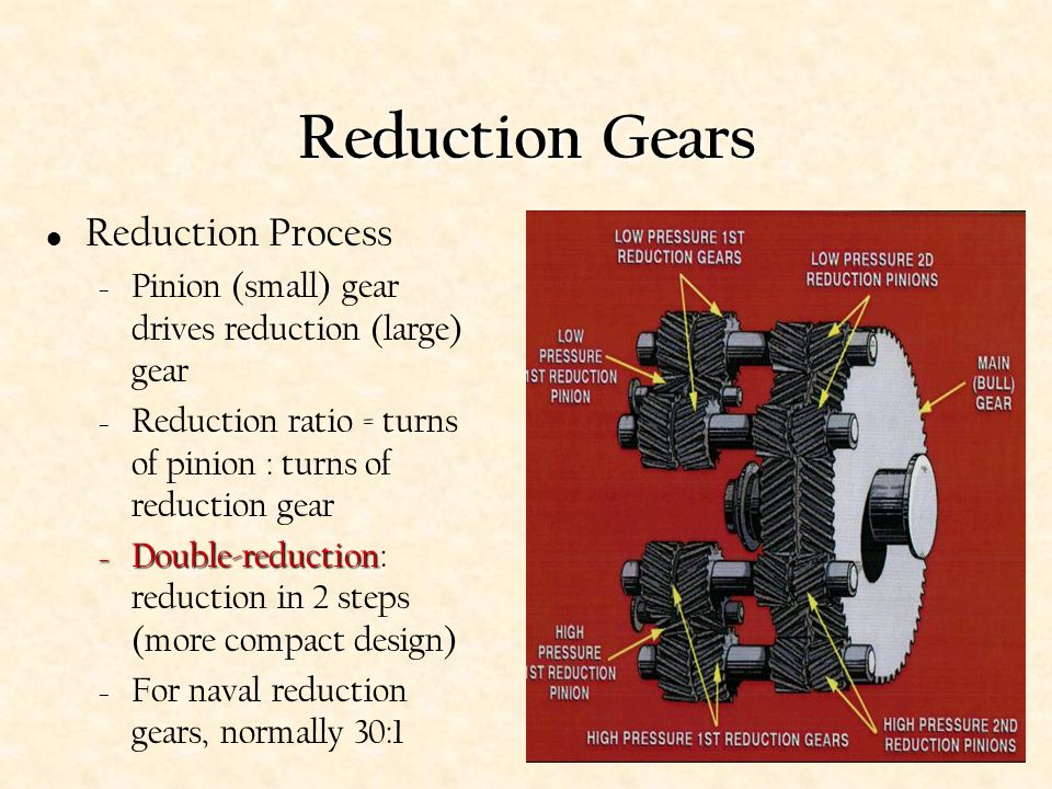 Reduction Gears Reduction Process
