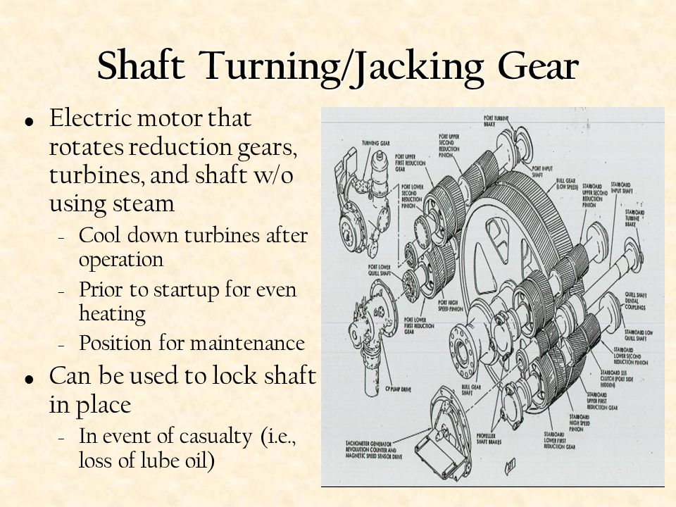 Shaft Turning/Jacking Gear