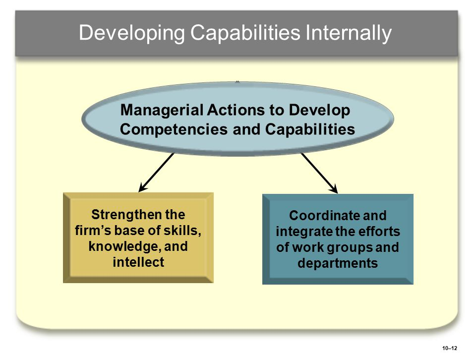 Developing Capabilities Internally