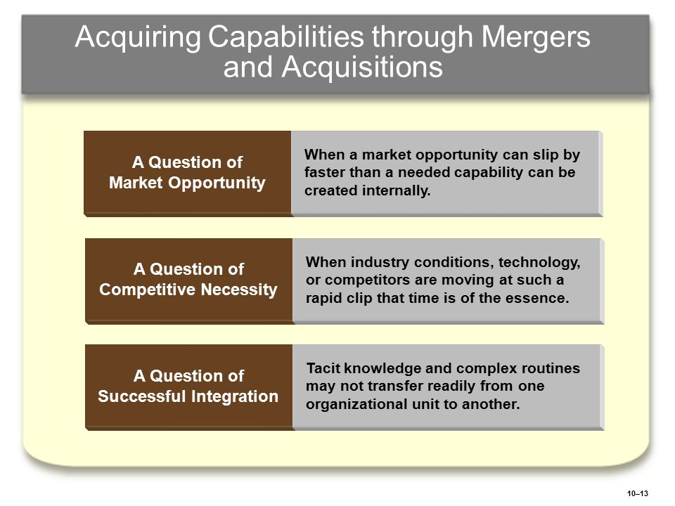 Acquiring Capabilities through Mergers and Acquisitions