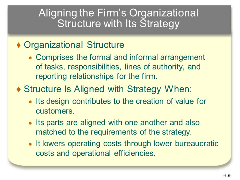 Aligning the Firm's Organizational Structure with Its Strategy