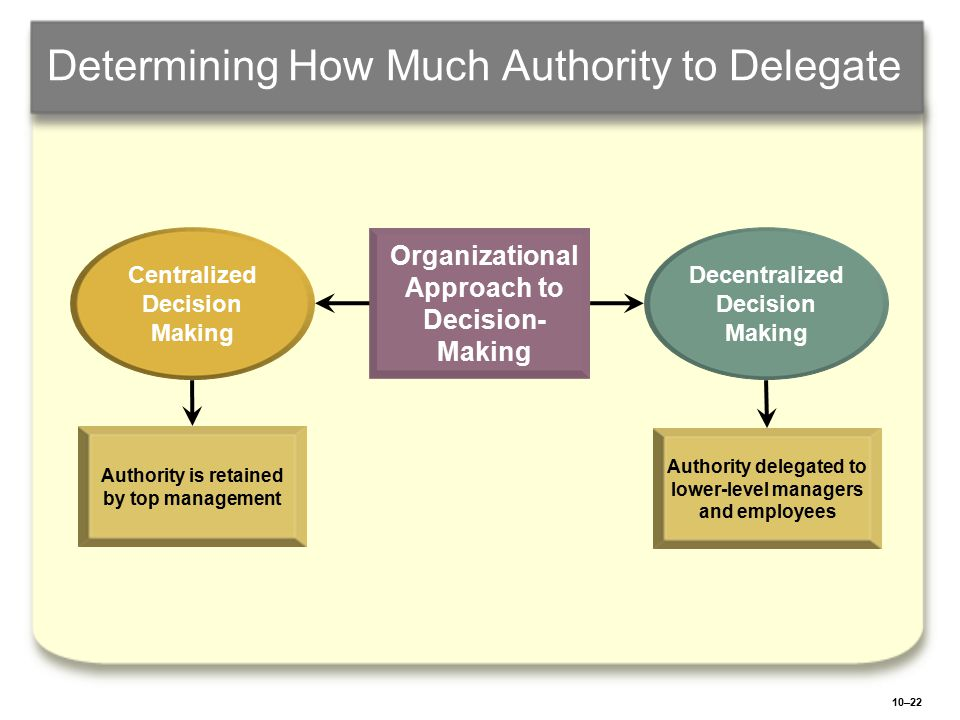 Organizational decision making approaches