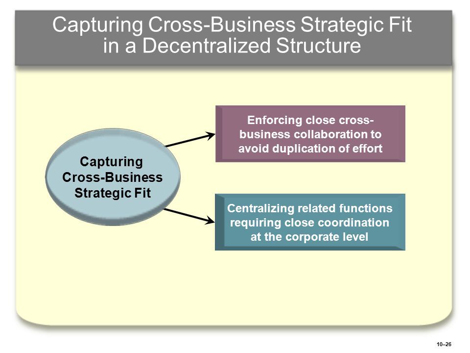 Capturing Cross-Business Strategic Fit in a Decentralized Structure