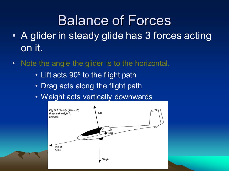 Balance of Forces A glider in steady glide has 3 forces acting on it.