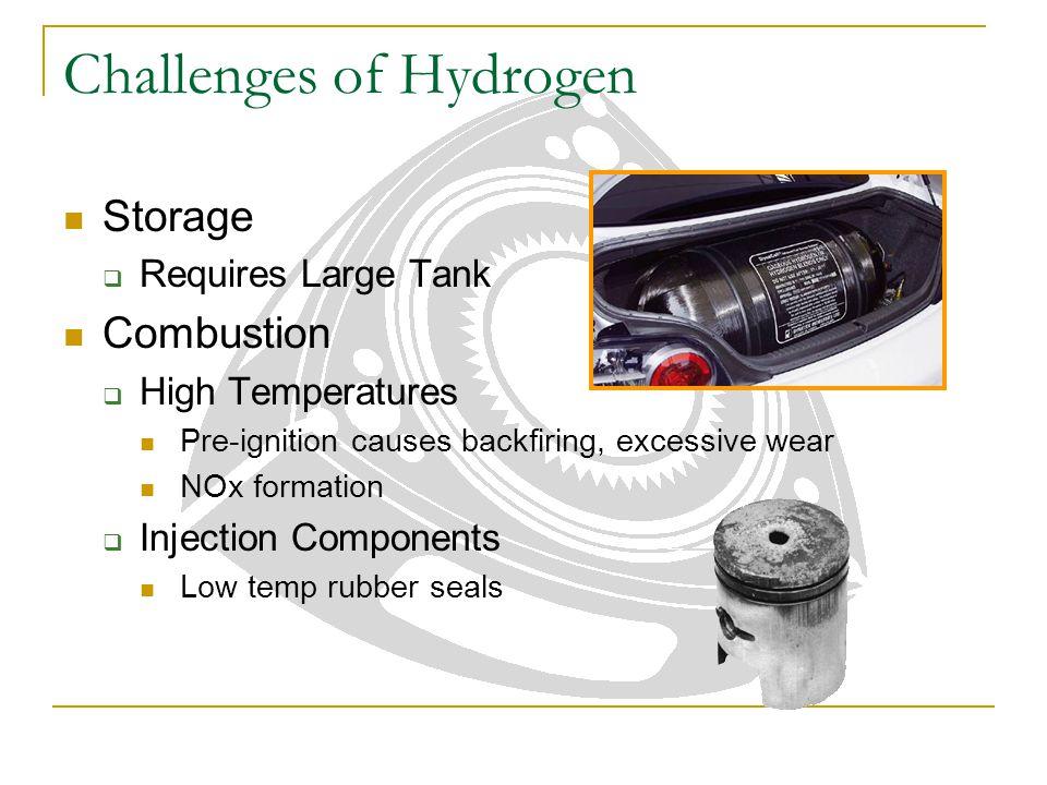 Challenges of Hydrogen