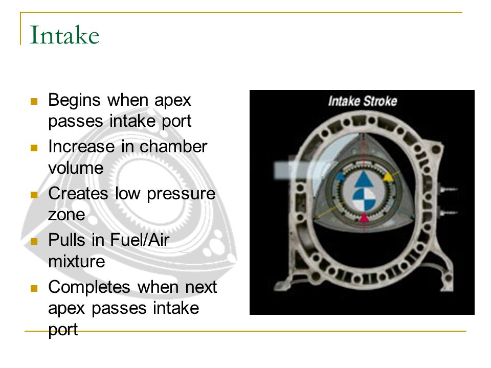 Intake Begins when apex passes intake port Increase in chamber volume