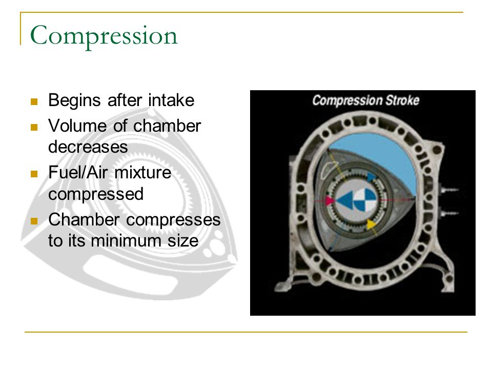 Compression Begins after intake Volume of chamber decreases