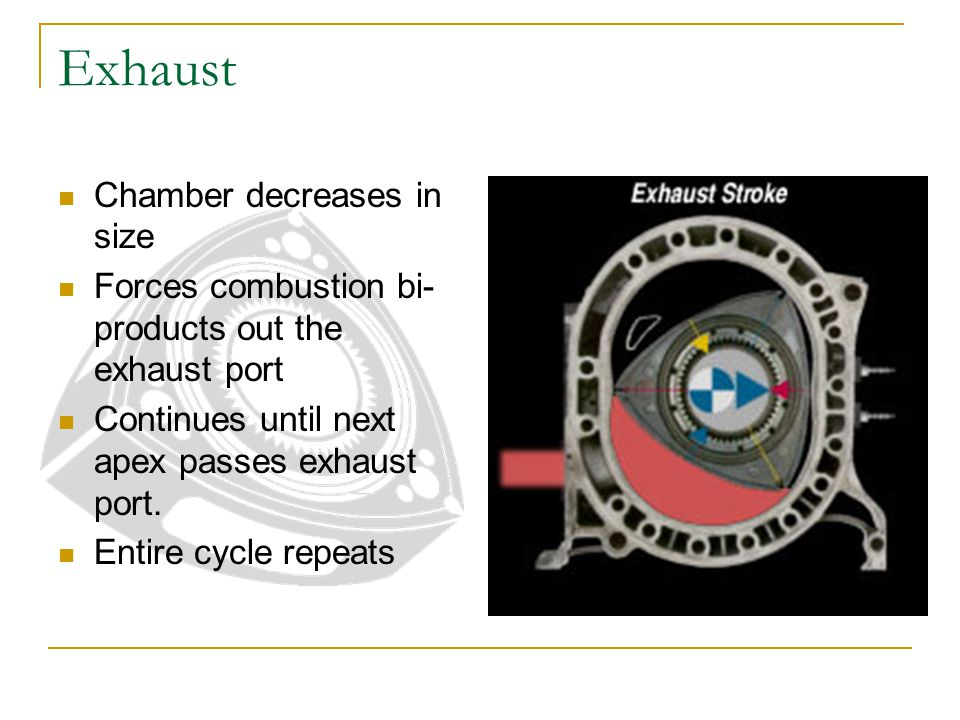 Exhaust Chamber decreases in size