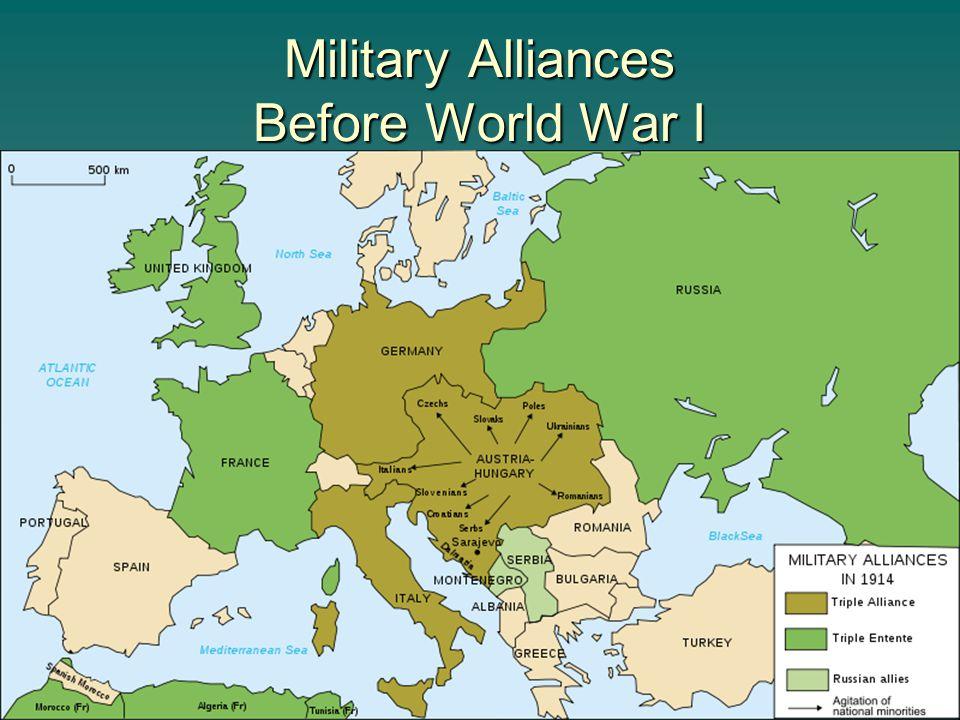 Military Alliances Before World War I