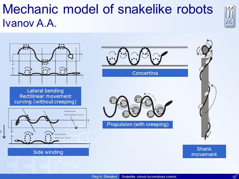 Mechanic model of snakelike robots Ivanov A.A.