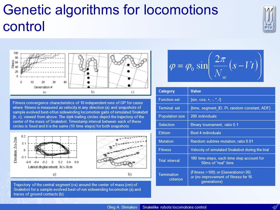 Genetic algorithms for locomotions control