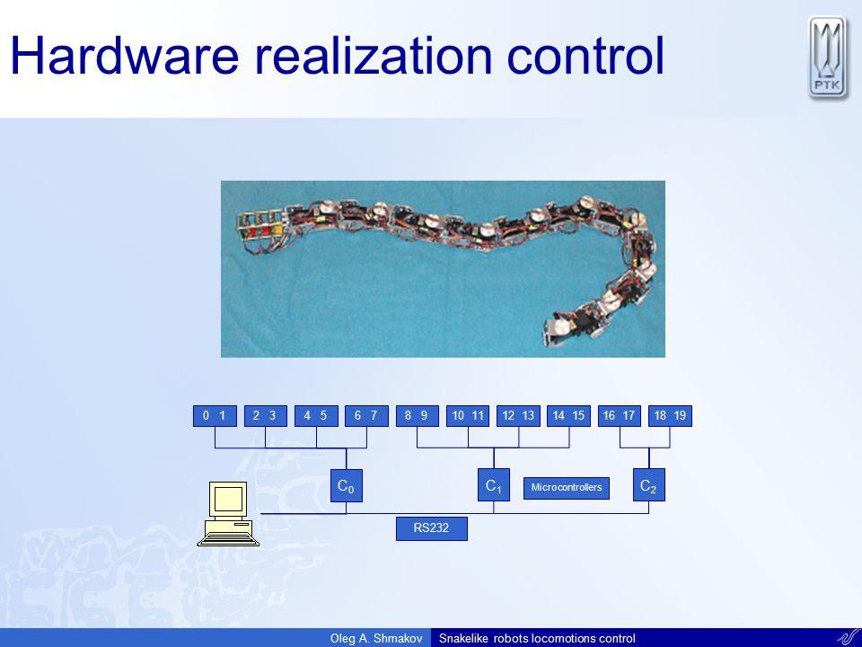 Hardware realization control
