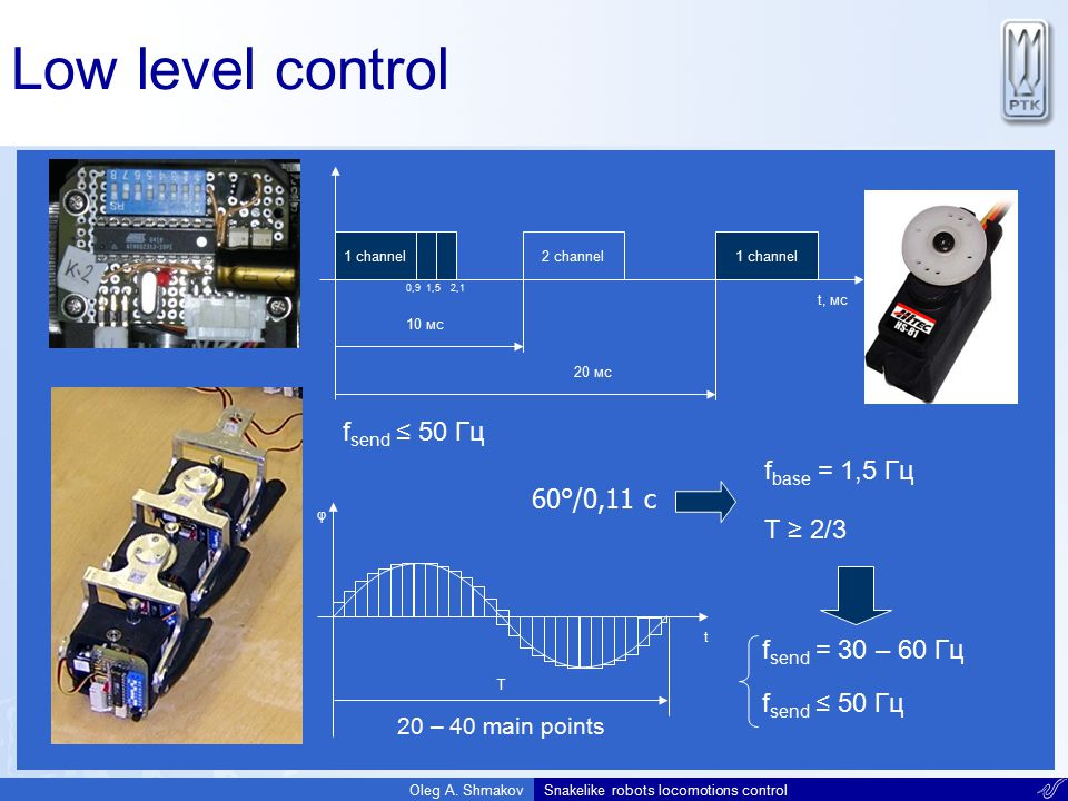 Low level control fsend ≤ 50 Гц fbase = 1,5 Гц 60°/0,11 с T ≥ 2/3