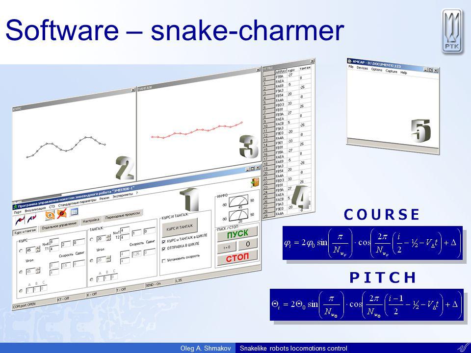 Software – snake-charmer
