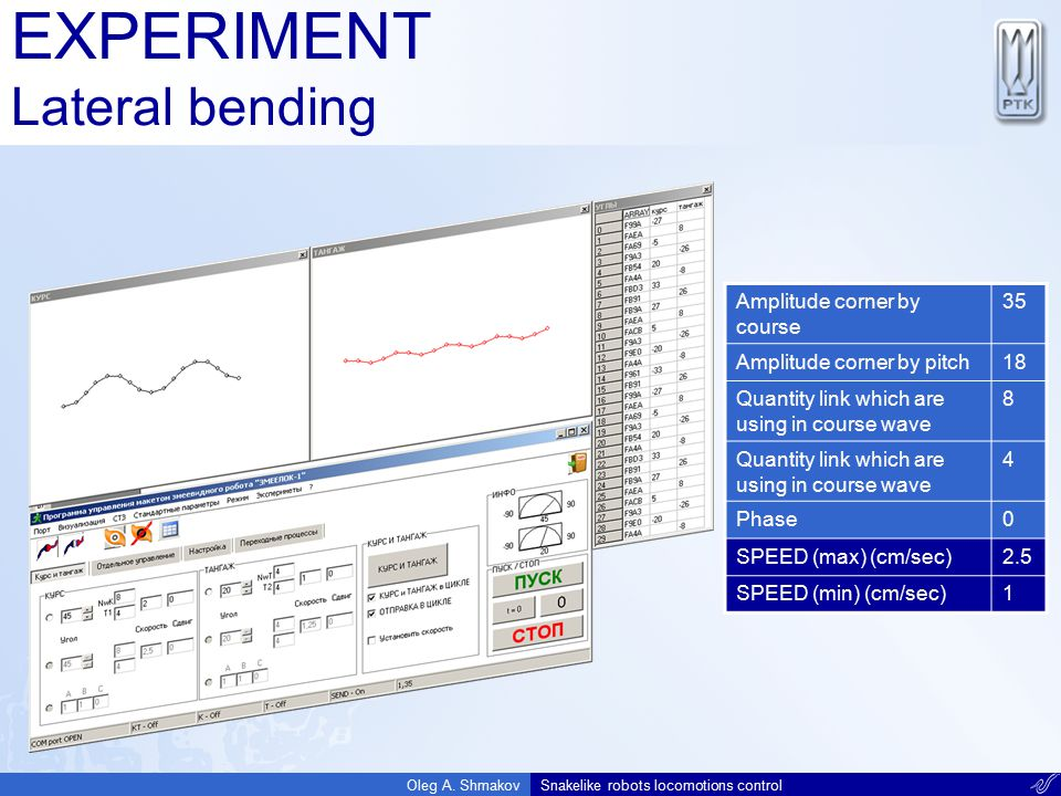EXPERIMENT Lateral bending