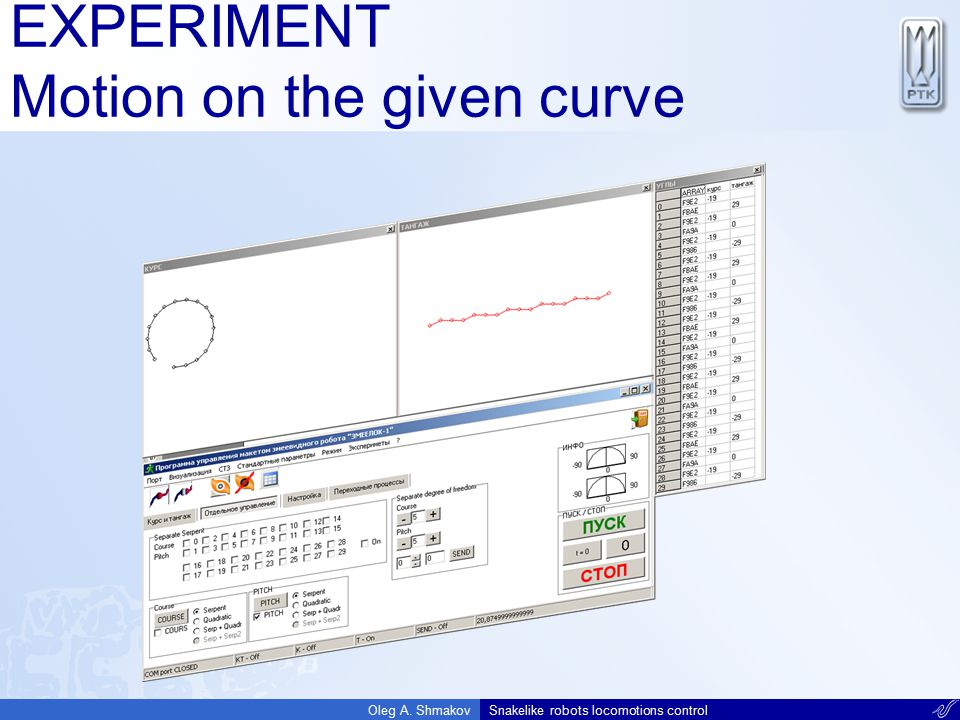EXPERIMENT Motion on the given curve