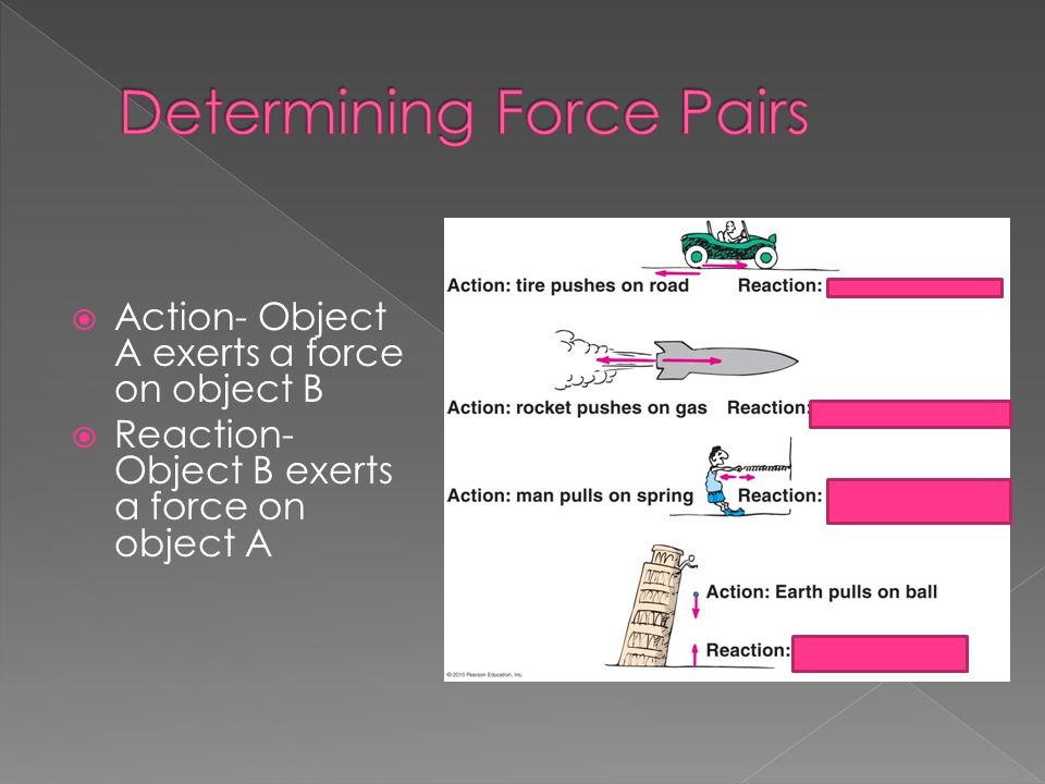 Determining Force Pairs