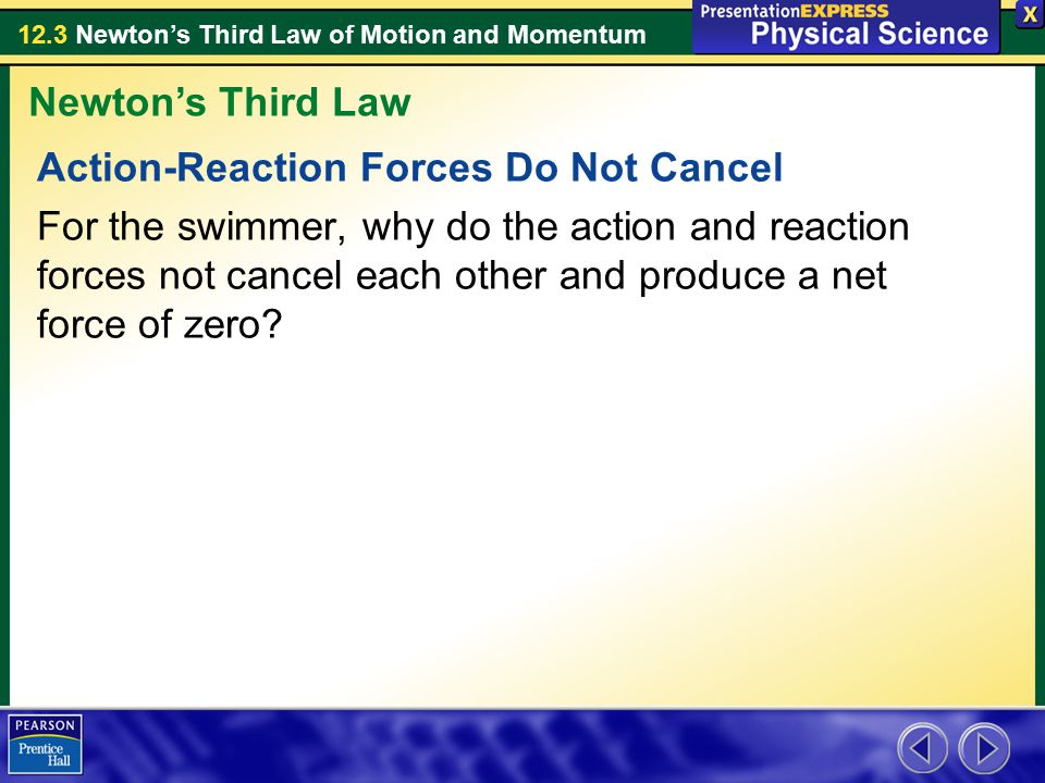 Newton's Third Law Action-Reaction Forces Do Not Cancel.