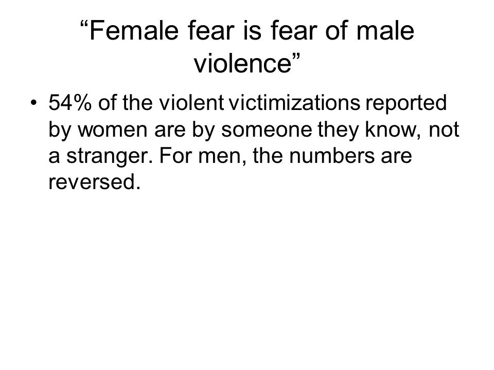 Female fear is fear of male violence