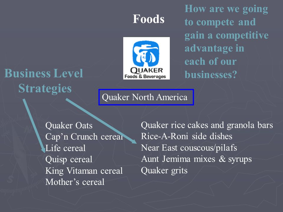 Foods Business Level Strategies
