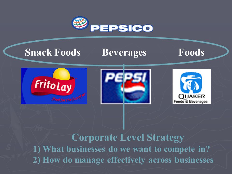Snack Foods Beverages Foods