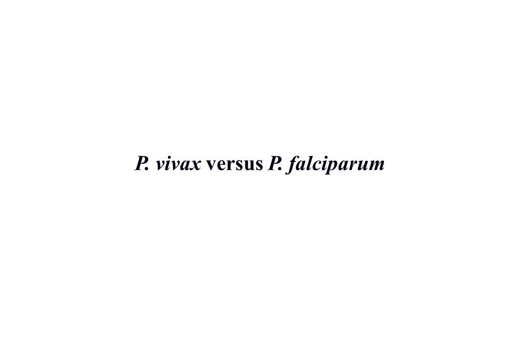 P. vivax versus P. falciparum